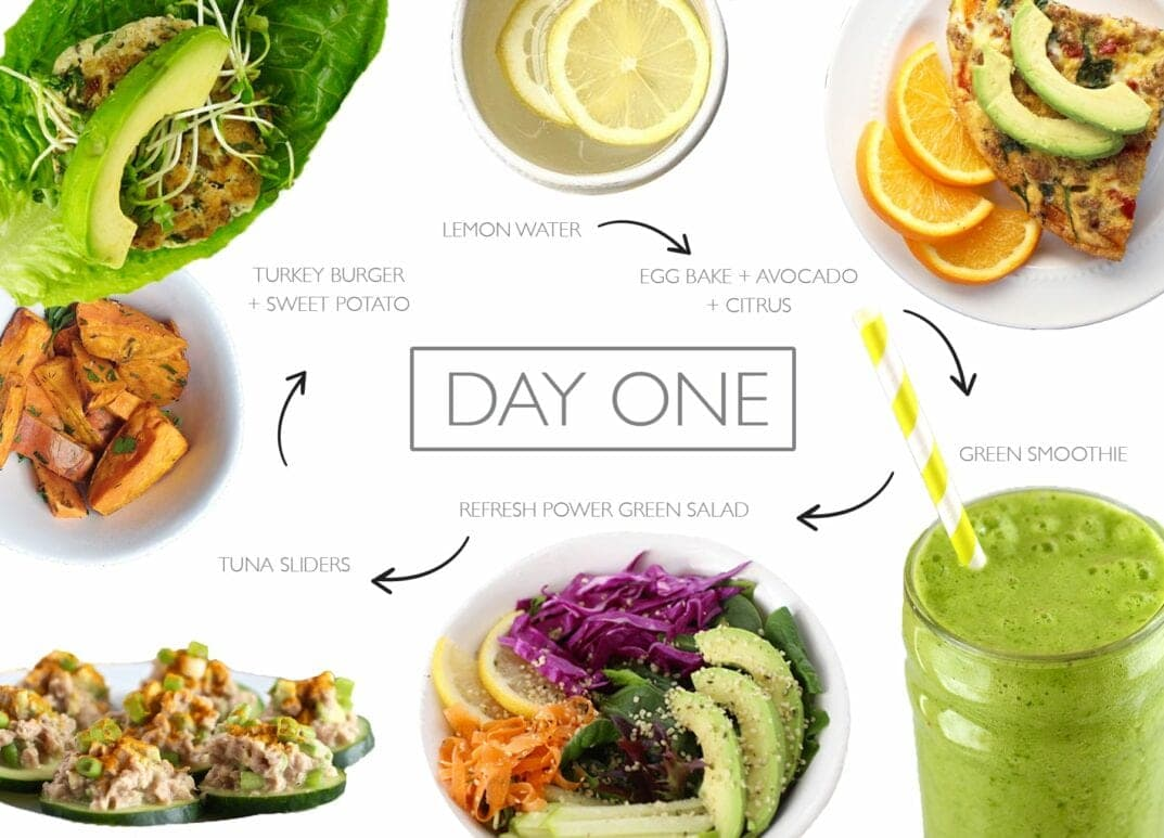 7-Day Refresh Day One