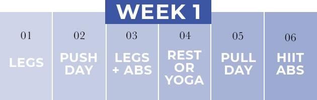Full Body Workout plan for women | week 1